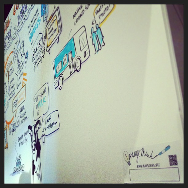 { #SXSW2013} www.imagethink.com ♡